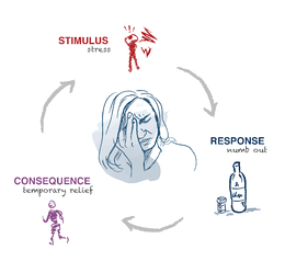 substance-abuse-and-trauma