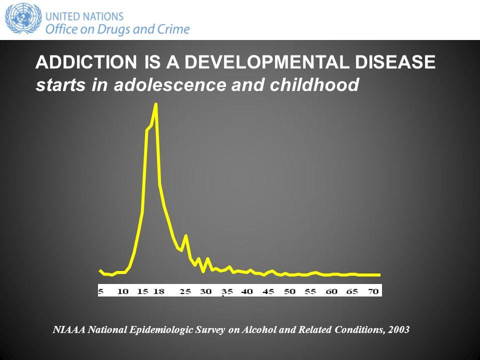 gilberto-gerra-age-addiction-chart