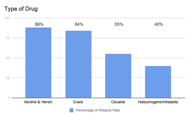 heroin-relapse-rate 2